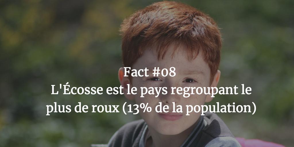 Fact #08 - L'Ecosse est le pays regroupant le plus de roux (13% de la population)